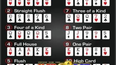 Spielanleitung-Online-Poker-und-höhere-Karten-Anordnung