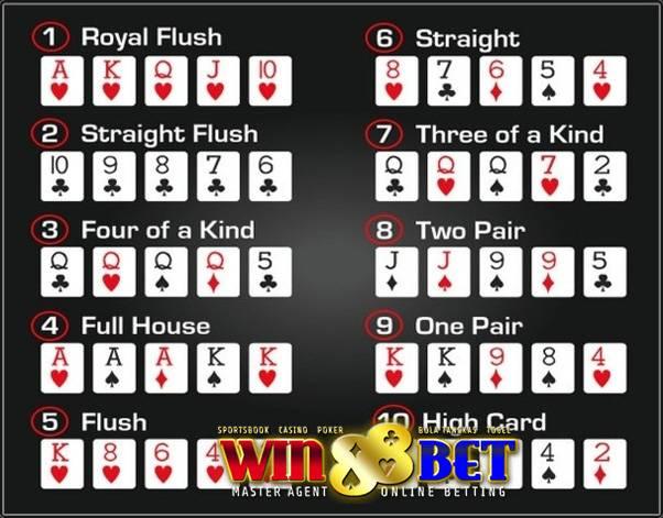 cara bermain poker online serta susunan kartu tertinggi