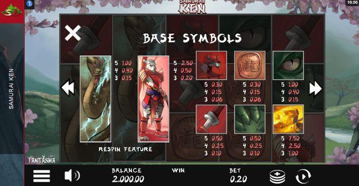 samurai ken slot: basic symbols